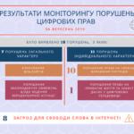 Бойовики отримують інформацію про українських журналістів. Хто відповідальний за витік персональних даних?